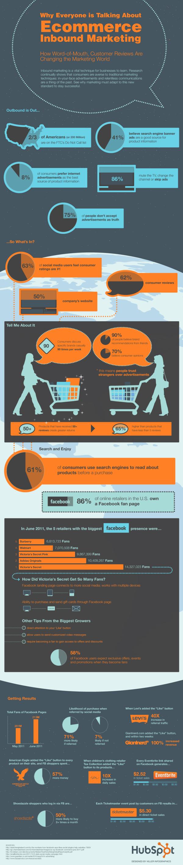 hubspot ecommce inbound marketing vs outbound marketing resized 600