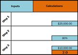 leads goal calculator1