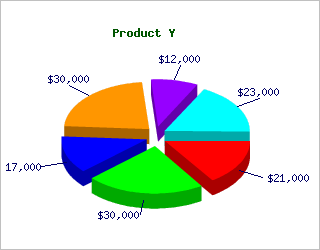 pie chart small resized 600