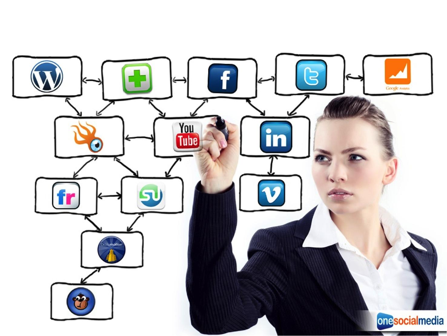choosing_social_media