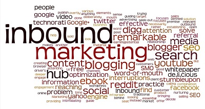 What is inbound marketing toronto