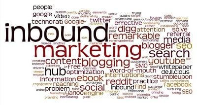 What is inbound marketing toronto