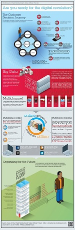 for blog nfographic